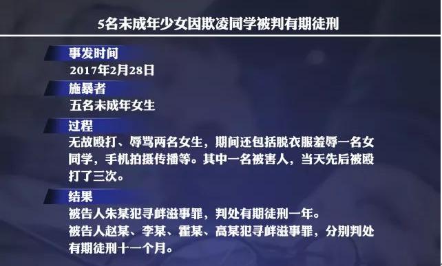 关爱未来丨防治校园欺凌,守护青少年安全每一秒!